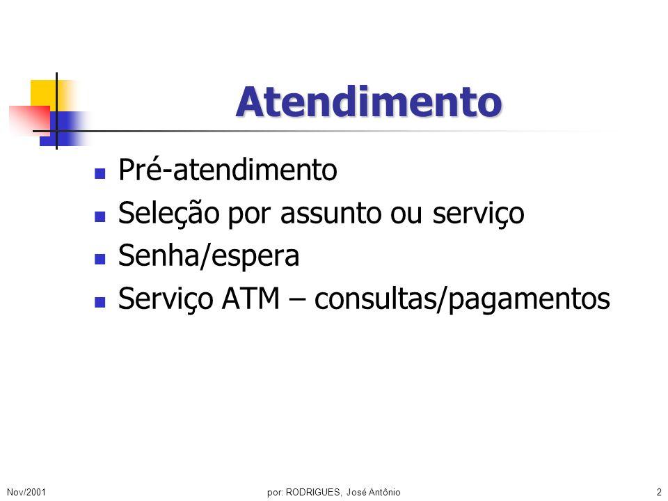 Nov/2001por: RODRIGUES, José Antônio3 Automação de Crédito Software Credit scoring Adequado por unidade ou região Emissão do cartão No ato do cadastramento