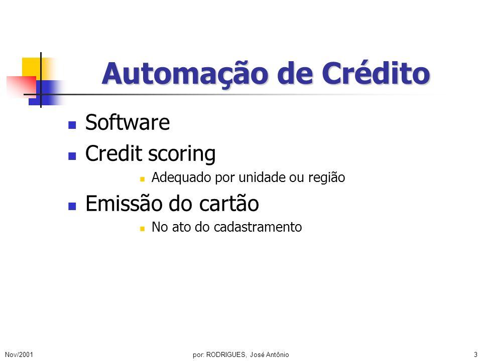 Nov/2001por: RODRIGUES, José Antônio3 Automação de Crédito Software Credit scoring Adequado por unidade ou região Emissão do cartão No ato do cadastra