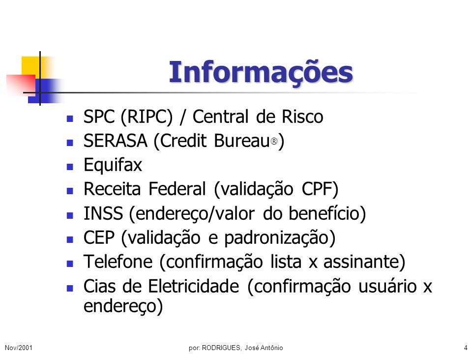 Nov/2001por: RODRIGUES, José Antônio5 Vendas (integrado ao PDV) Condições de pagamento (opções visuais) Integração com PDV Controle de limites e restrições Atualizações cadastrais Produtos e serviços (vendas e adesões)