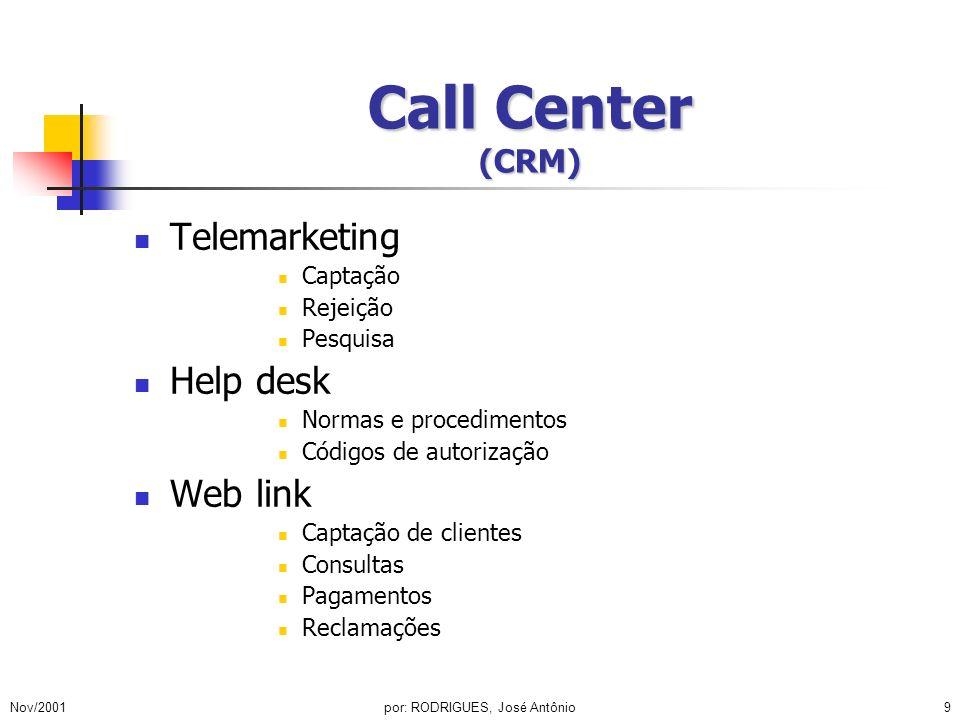 Nov/2001por: RODRIGUES, José Antônio9 Call Center (CRM) Telemarketing Captação Rejeição Pesquisa Help desk Normas e procedimentos Códigos de autorizaç