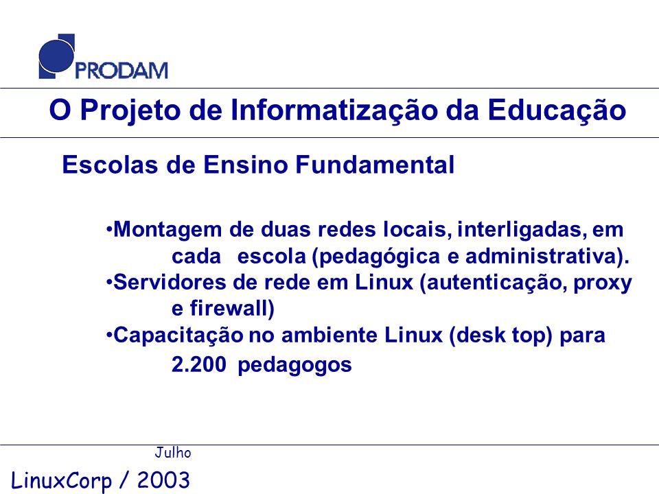 O Projeto de Informatização da Educação Julho LinuxCorp / 2003 Escolas de Ensino Fundamental Montagem de duas redes locais, interligadas, em cada esco