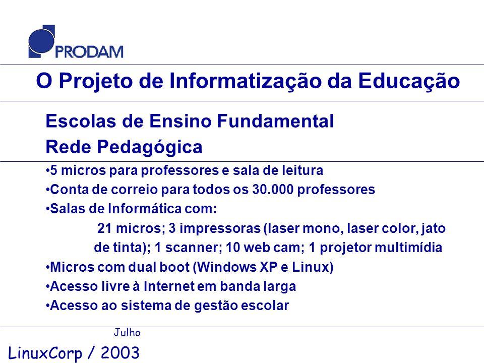 O Projeto de Informatização da Educação Julho LinuxCorp / 2003 Escolas de Ensino Fundamental Rede Pedagógica 5 micros para professores e sala de leitu