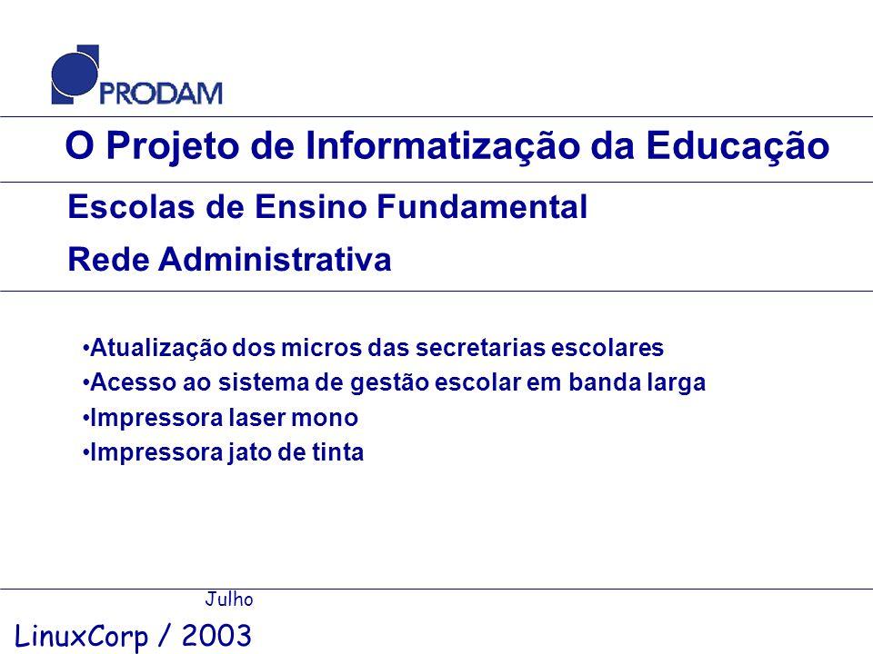 O Projeto de Informatização da Educação Julho LinuxCorp / 2003 Escolas de Ensino Fundamental Rede Administrativa Atualização dos micros das secretaria