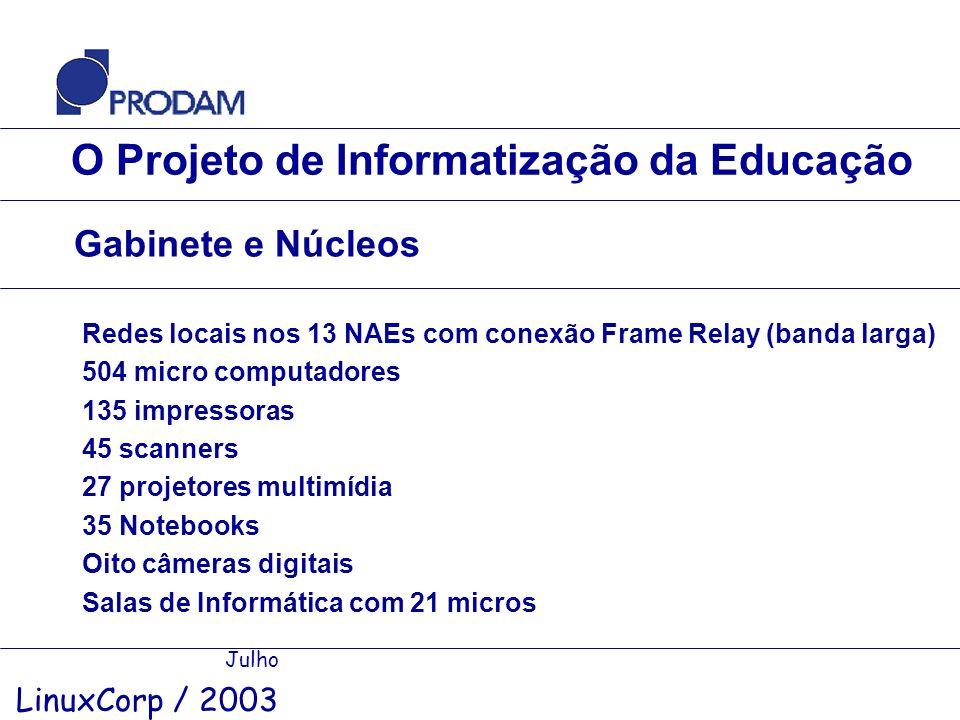 O Projeto de Informatização da Educação Julho LinuxCorp / 2003 Gabinete e Núcleos Redes locais nos 13 NAEs com conexão Frame Relay (banda larga) 504 m