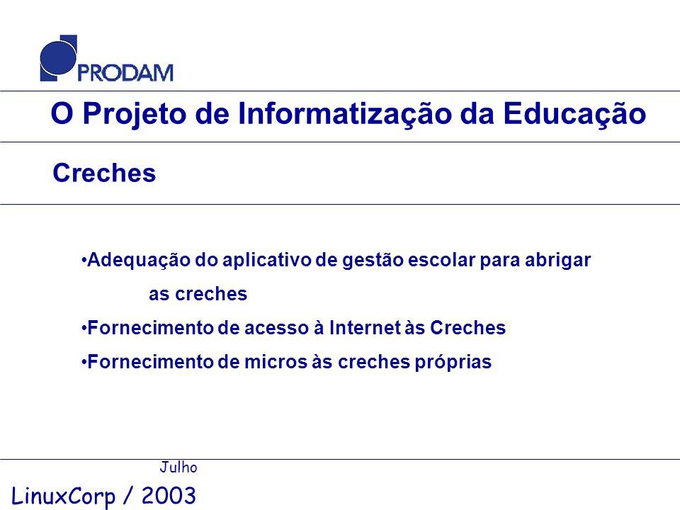 O Projeto de Informatização da Educação Julho LinuxCorp / 2003 Creches Adequação do aplicativo de gestão escolar para abrigar as creches Fornecimento