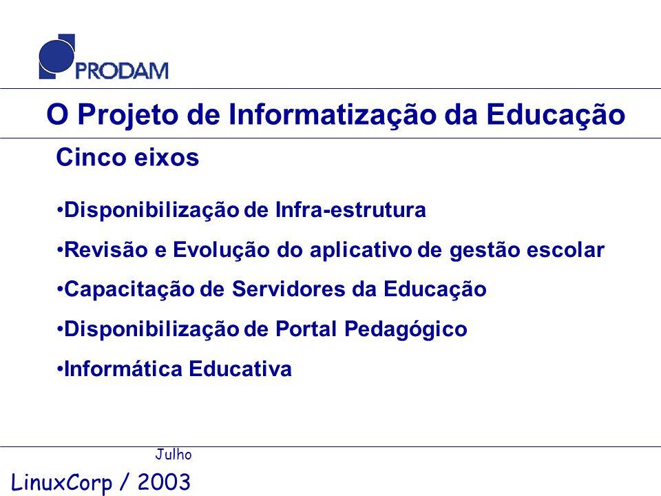 O Projeto de Informatização da Educação Cinco eixos Julho LinuxCorp / 2003 Disponibilização de Infra-estrutura Revisão e Evolução do aplicativo de ges