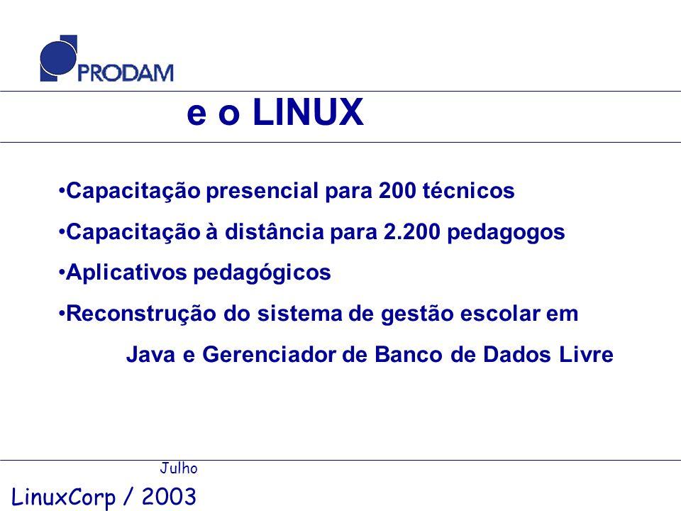 e o LINUX Julho LinuxCorp / 2003 Capacitação presencial para 200 técnicos Capacitação à distância para 2.200 pedagogos Aplicativos pedagógicos Reconst