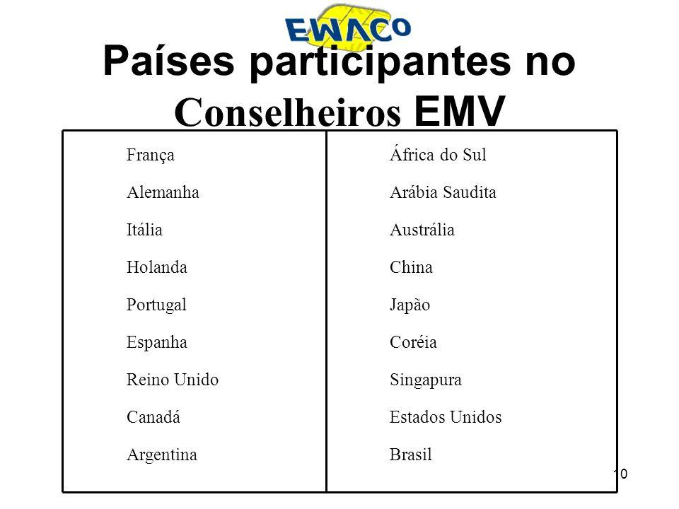 10 Países participantes no Conselheiros EMV França Alemanha Itália Holanda Portugal Espanha Reino Unido Canadá Argentina África do Sul Arábia Saudita