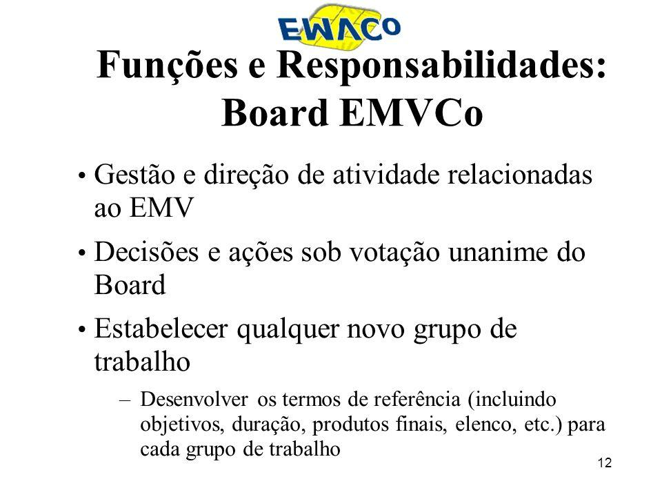 12 Funções e Responsabilidades: Board EMVCo Gestão e direção de atividade relacionadas ao EMV Decisões e ações sob votação unanime do Board Estabelece