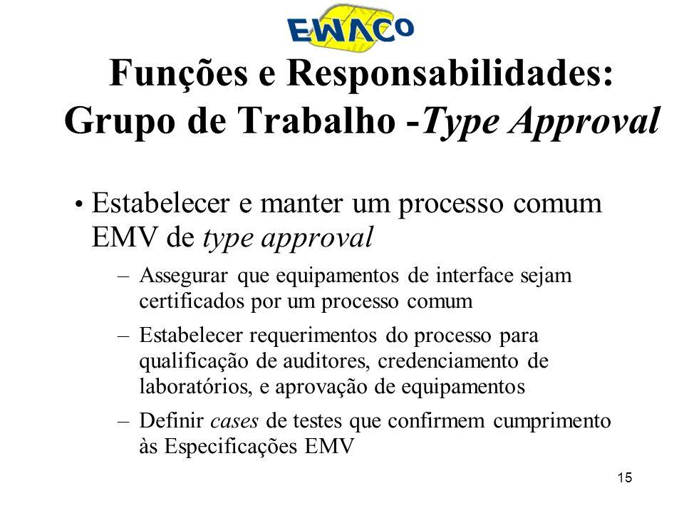 15 Funções e Responsabilidades: Grupo de Trabalho -Type Approval Estabelecer e manter um processo comum EMV de type approval –Assegurar que equipament