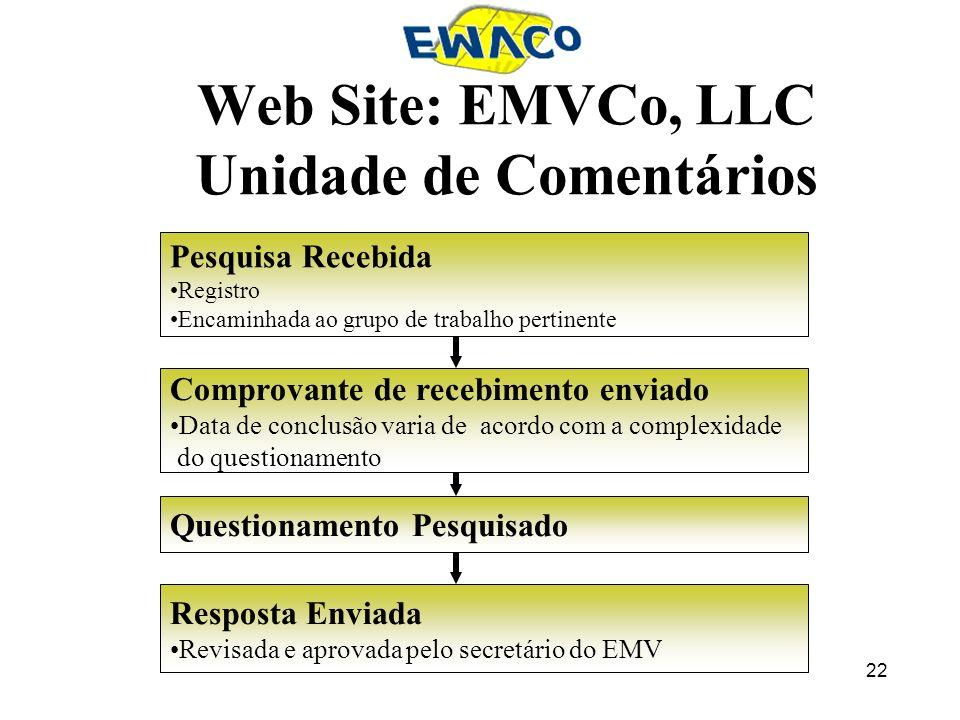 22 Web Site: EMVCo, LLC Unidade de Comentários Pesquisa Recebida Registro Encaminhada ao grupo de trabalho pertinente Comprovante de recebimento envia