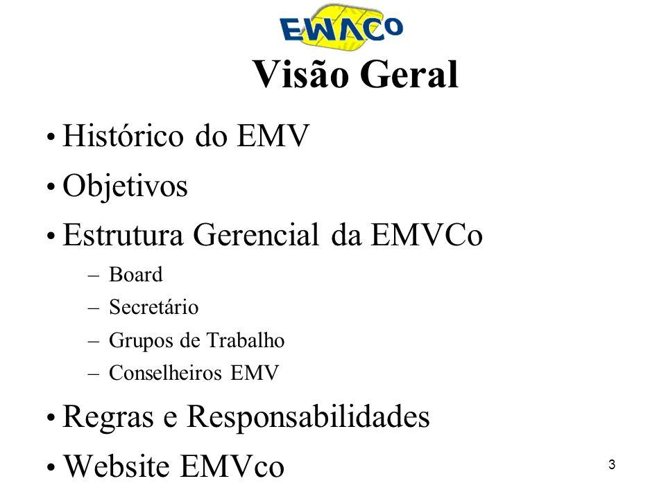 3 Visão Geral Histórico do EMV Objetivos Estrutura Gerencial da EMVCo –Board –Secretário –Grupos de Trabalho –Conselheiros EMV Regras e Responsabilida