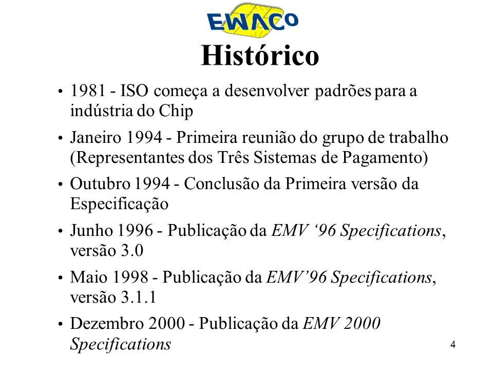 4 Histórico 1981 - ISO começa a desenvolver padrões para a indústria do Chip Janeiro 1994 - Primeira reunião do grupo de trabalho (Representantes dos