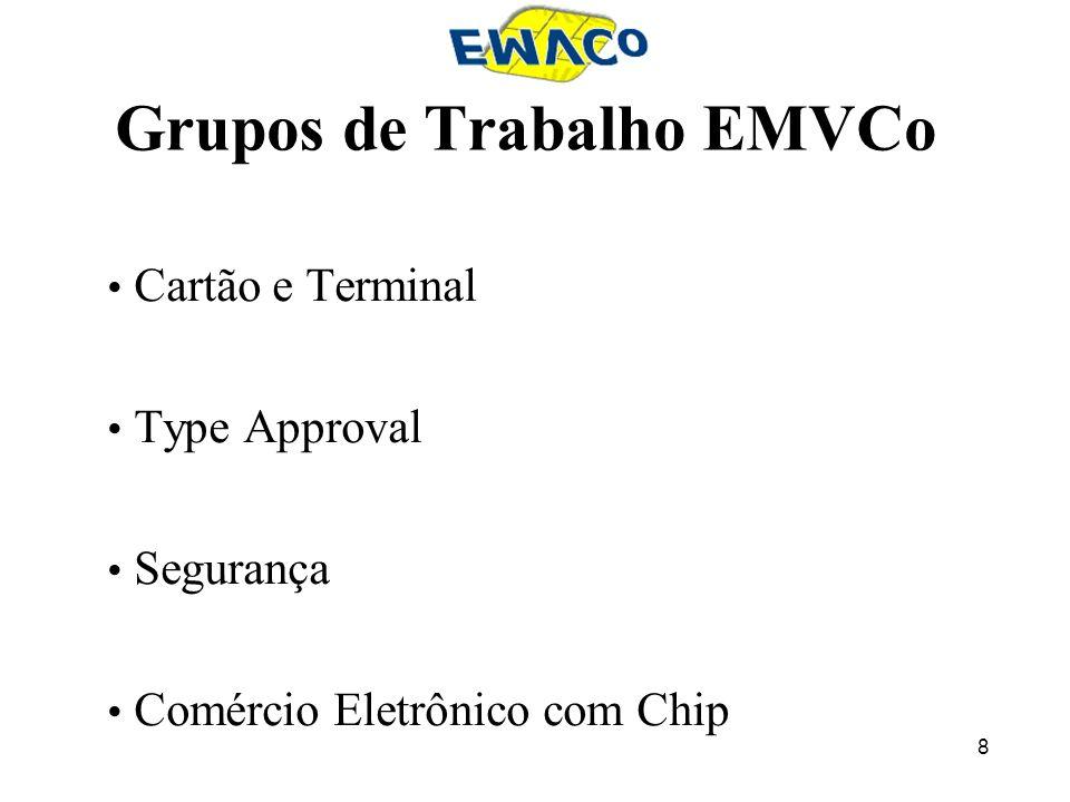 8 Grupos de Trabalho EMVCo Cartão e Terminal Type Approval Segurança Comércio Eletrônico com Chip