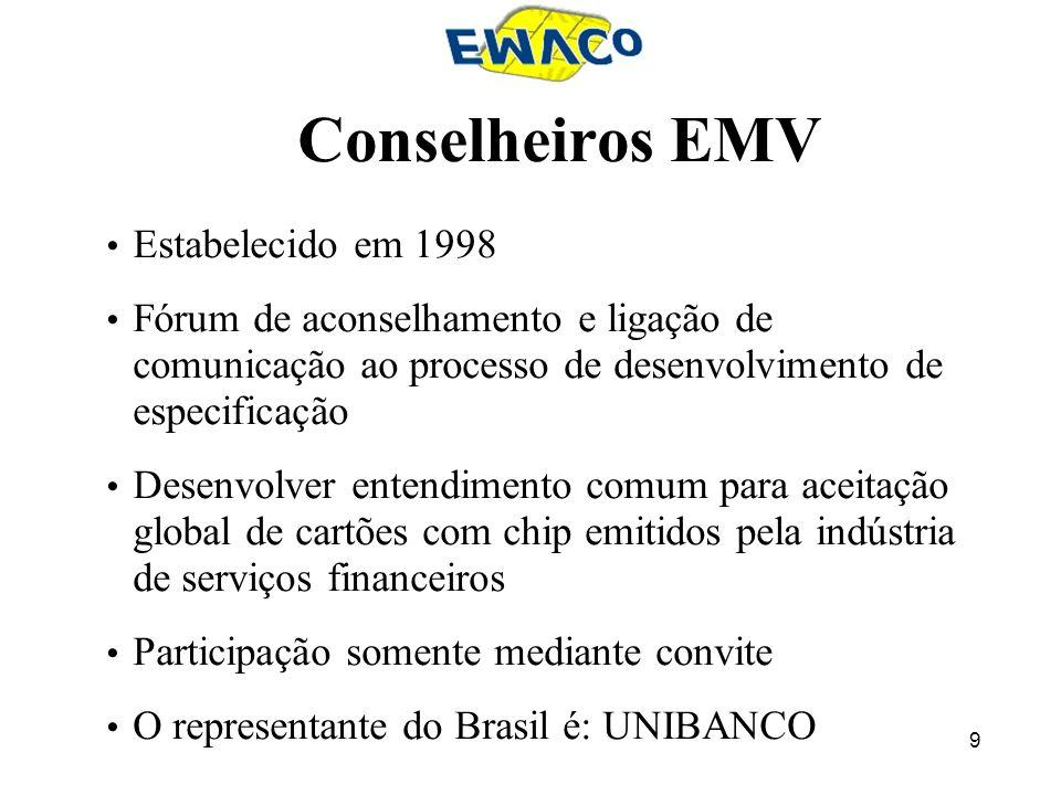 9 Conselheiros EMV Estabelecido em 1998 Fórum de aconselhamento e ligação de comunicação ao processo de desenvolvimento de especificação Desenvolver e