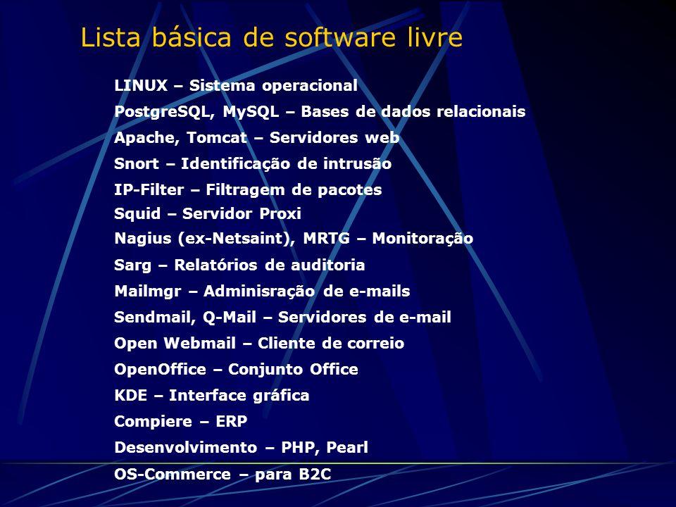 LINUX – Sistema operacional PostgreSQL, MySQL – Bases de dados relacionais Apache, Tomcat – Servidores web Snort – Identificação de intrusão IP-Filter – Filtragem de pacotes Squid – Servidor Proxi Nagius (ex-Netsaint), MRTG – Monitoração Sarg – Relatórios de auditoria Mailmgr – Adminisração de e-mails Sendmail, Q-Mail – Servidores de e-mail Open Webmail – Cliente de correio OpenOffice – Conjunto Office KDE – Interface gráfica Compiere – ERP Desenvolvimento – PHP, Pearl OS-Commerce – para B2C Lista básica de software livre