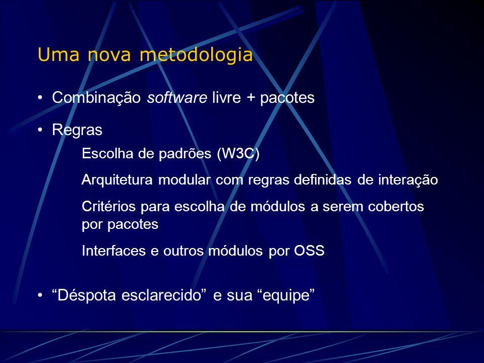 Uma nova metodologia Combinação software livre + pacotes Escolha de padrões (W3C) Arquitetura modular com regras definidas de interação Critérios para escolha de módulos a serem cobertos por pacotes Interfaces e outros módulos por OSS Déspota esclarecido e sua equipe Regras