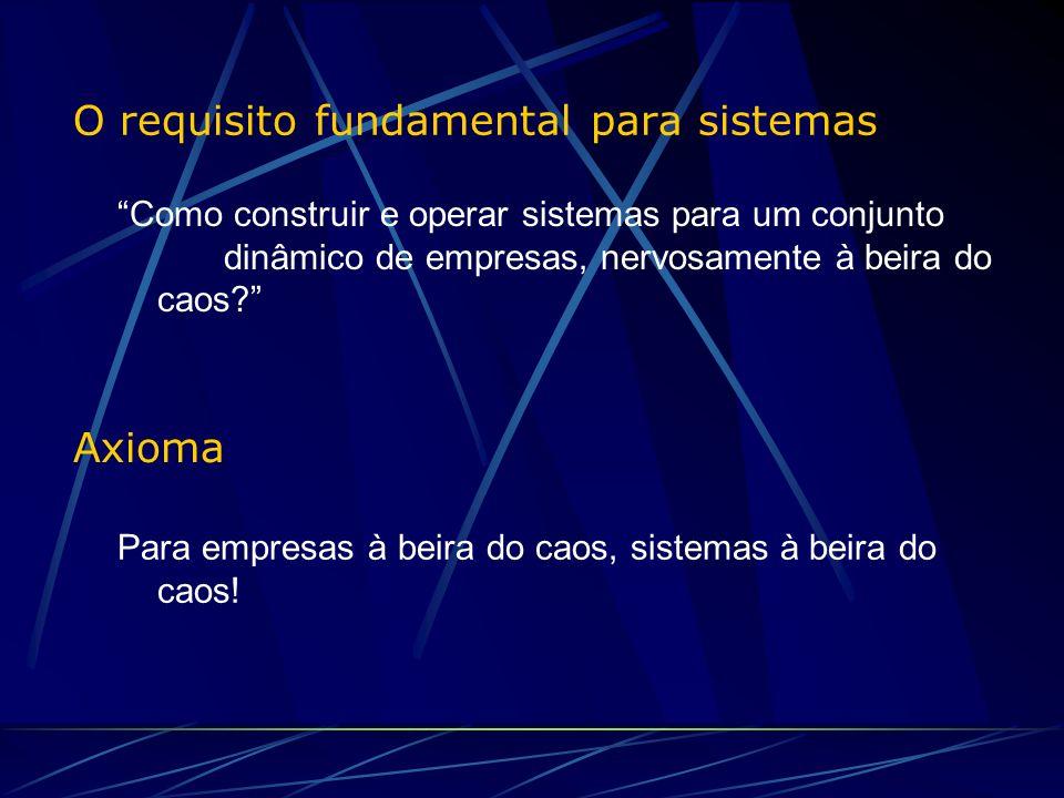 O requisito fundamental para sistemas Como construir e operar sistemas para um conjunto dinâmico de empresas, nervosamente à beira do caos.