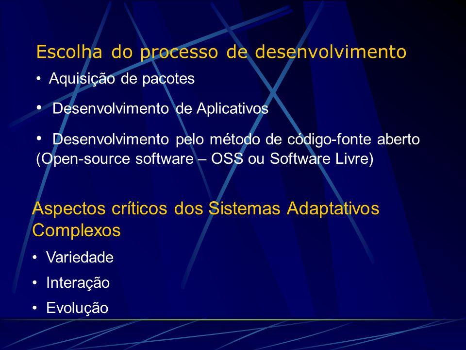 Escolha do processo de desenvolvimento Aquisição de pacotes Aspectos críticos dos Sistemas Adaptativos Complexos Desenvolvimento de Aplicativos Desenvolvimento pelo método de código-fonte aberto (Open-source software – OSS ou Software Livre) Variedade Interação Evolução
