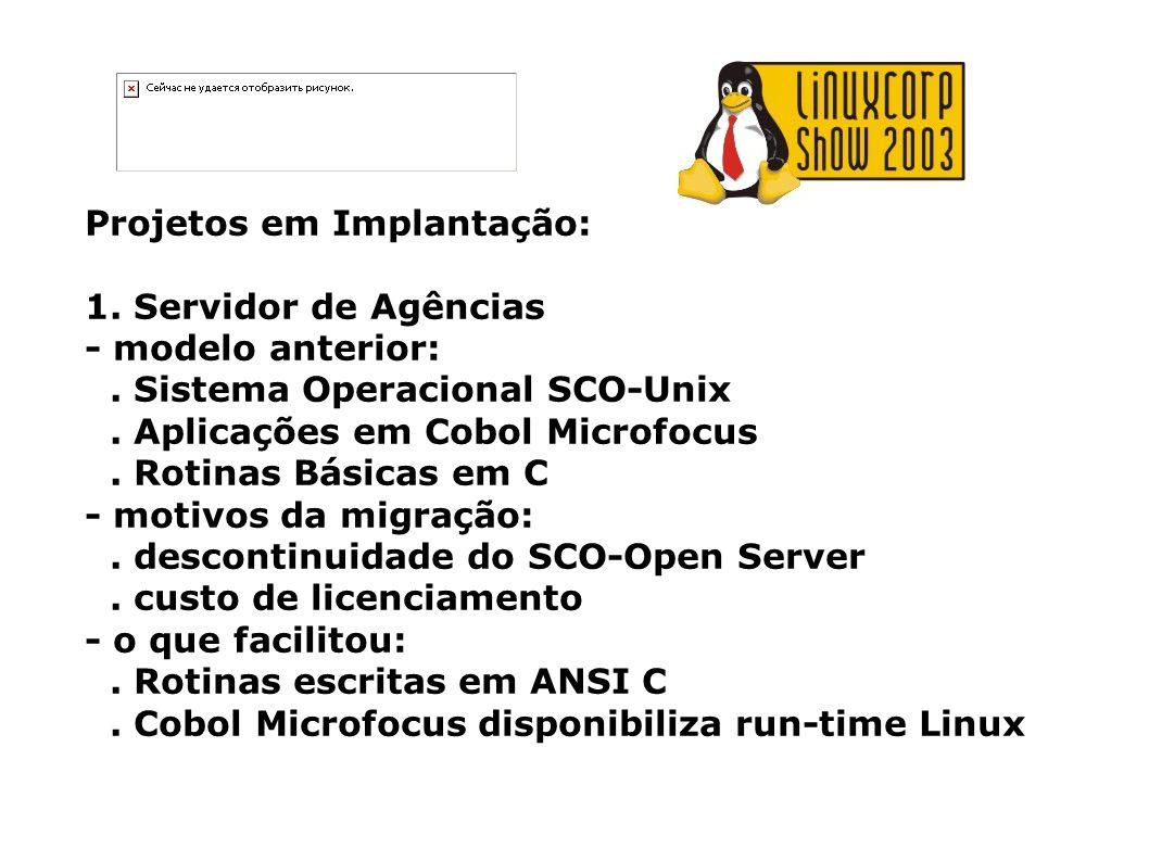 Projetos em Implantação: 1. Servidor de Agências - modelo anterior:. Sistema Operacional SCO-Unix. Aplicações em Cobol Microfocus. Rotinas Básicas em