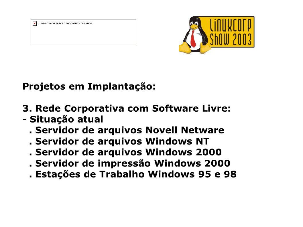 Projetos em Implantação: 3. Rede Corporativa com Software Livre: - Situação atual. Servidor de arquivos Novell Netware. Servidor de arquivos Windows N