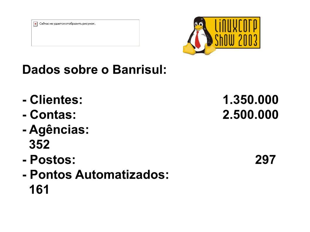 Dados sobre o Banrisul: - Clientes: 1.350.000 - Contas: 2.500.000 - Agências: 352 - Postos: 297 - Pontos Automatizados: 161