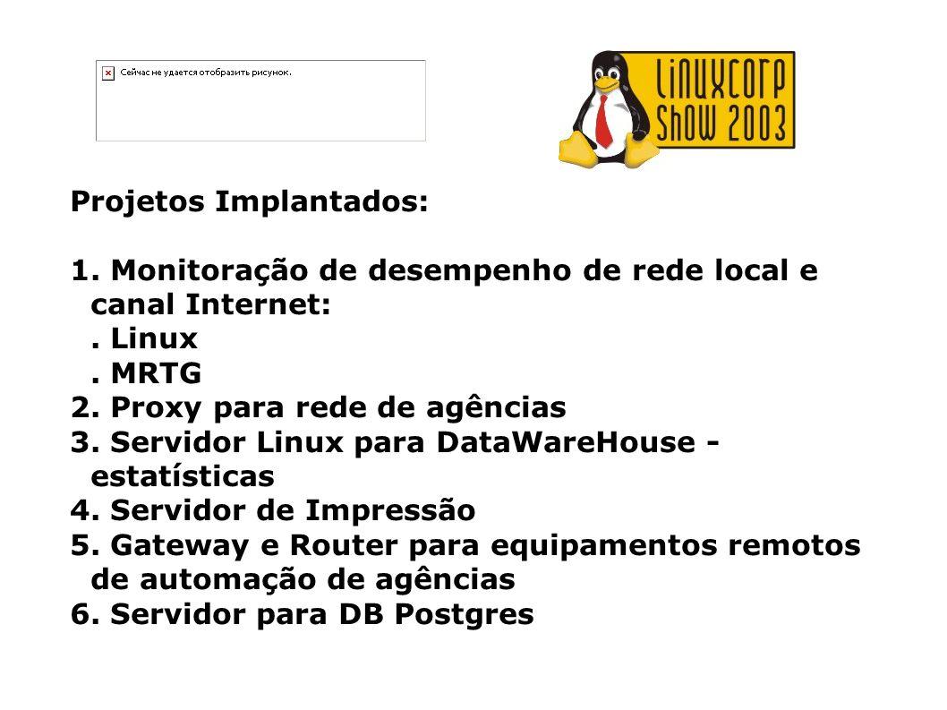 Projetos Implantados: 1. Monitoração de desempenho de rede local e canal Internet:. Linux. MRTG 2. Proxy para rede de agências 3. Servidor Linux para