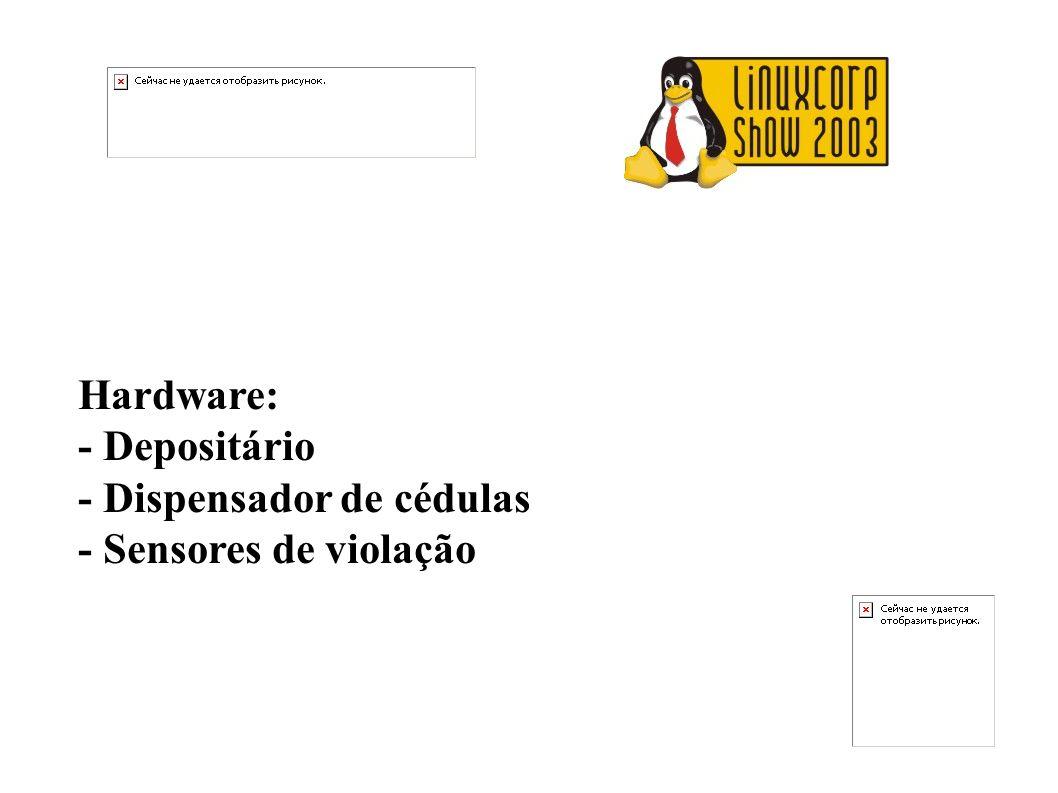 Hardware: - Depositário - Dispensador de cédulas - Sensores de violação