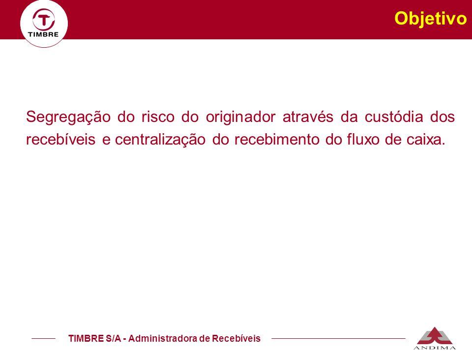 Segregação do risco do originador através da custódia dos recebíveis e centralização do recebimento do fluxo de caixa. Objetivo