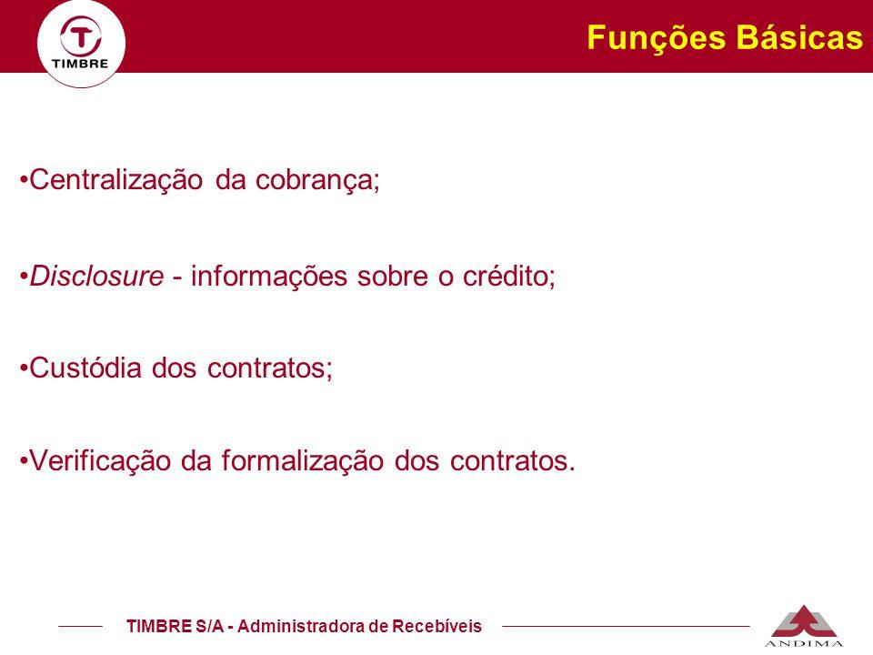 TIMBRE S/A - Administradora de Recebíveis Centralização da cobrança; Disclosure - informações sobre o crédito; Custódia dos contratos; Verificação da