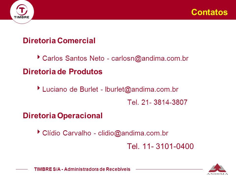 TIMBRE S/A - Administradora de Recebíveis Contatos Diretoria Comercial Carlos Santos Neto - carlosn@andima.com.br Diretoria de Produtos Luciano de Bur