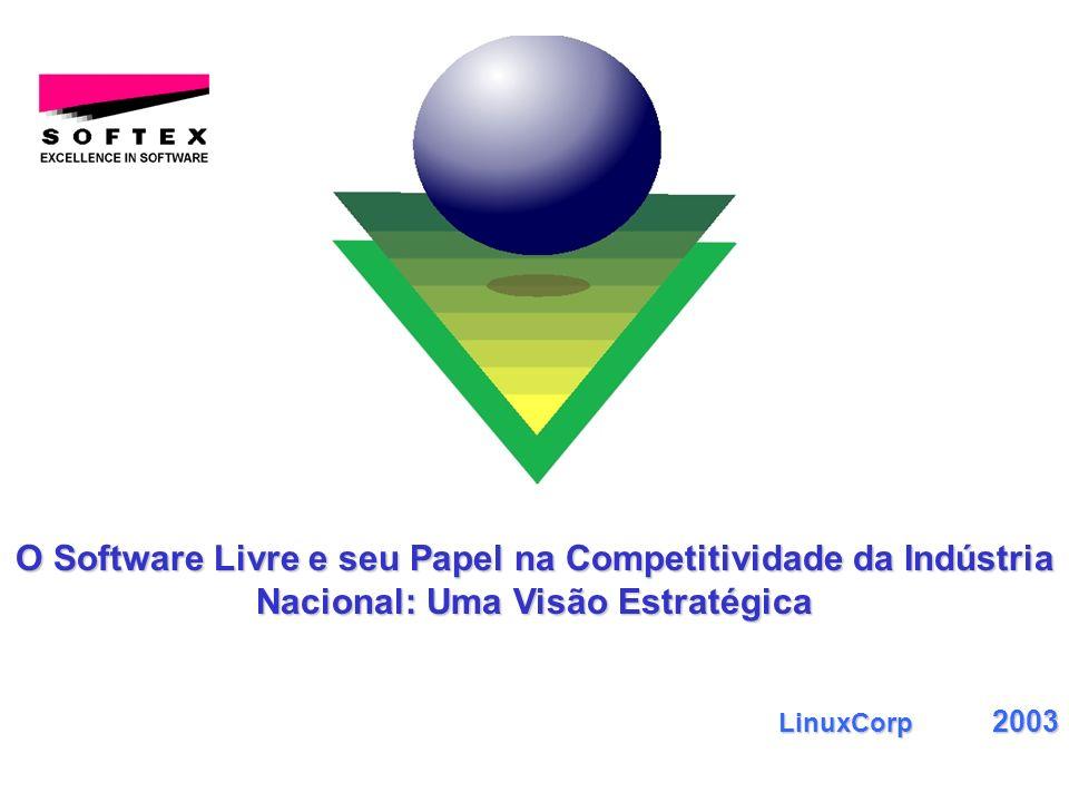 Sociedade para Promoção da Excelência do Software Brasileiro MERCADO INTERNO PRODUTOS E SERVIÇOS US$ 8 bilhões Participação nacional < 20% Balança de produtos <1:10