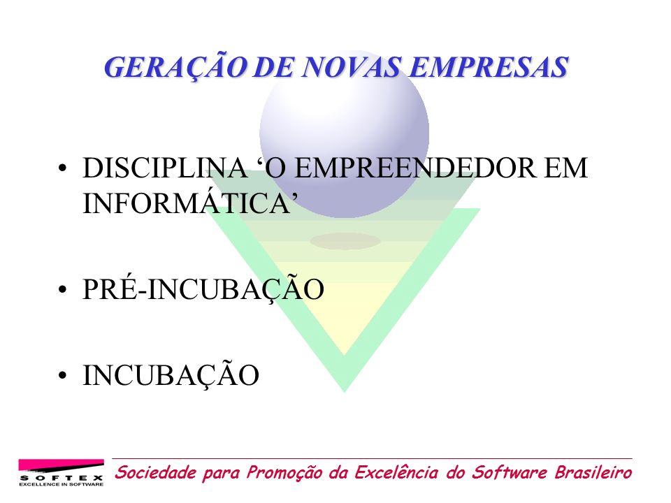 Sociedade para Promoção da Excelência do Software Brasileiro GERAÇÃO DE NOVAS EMPRESAS DISCIPLINA O EMPREENDEDOR EM INFORMÁTICA PRÉ-INCUBAÇÃO INCUBAÇÃ