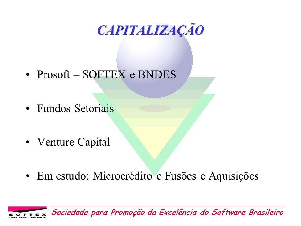 Sociedade para Promoção da Excelência do Software Brasileiro CAPITALIZAÇÃO Prosoft – SOFTEX e BNDES Fundos Setoriais Venture Capital Em estudo: Microc