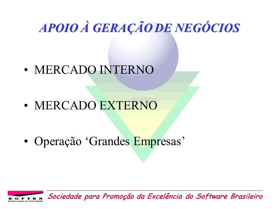 Sociedade para Promoção da Excelência do Software Brasileiro APOIO À GERAÇÃO DE NEGÓCIOS MERCADO INTERNO MERCADO EXTERNO Operação Grandes Empresas