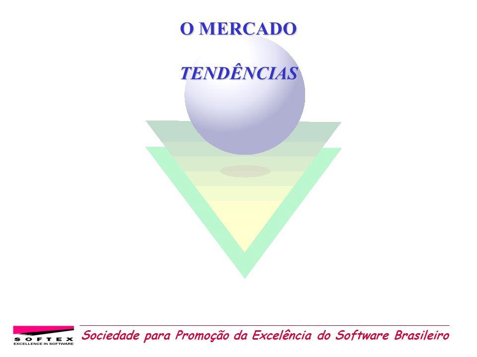 Sociedade para Promoção da Excelência do Software Brasileiro O MERCADO TENDÊNCIAS