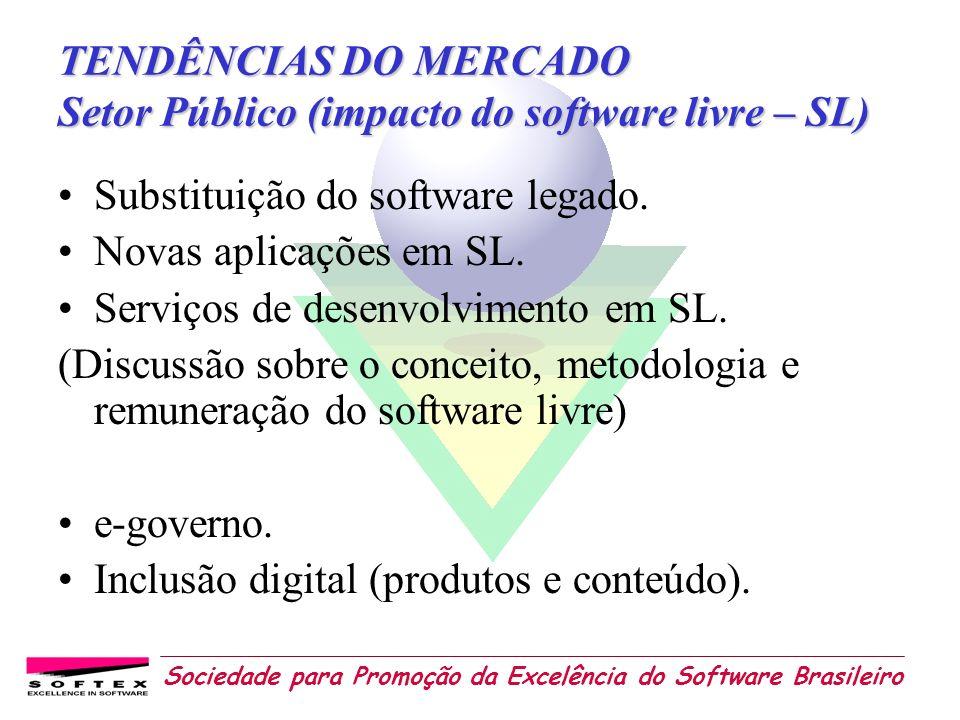 Sociedade para Promoção da Excelência do Software Brasileiro TENDÊNCIAS DO MERCADO Setor Público (impacto do software livre – SL) Substituição do soft