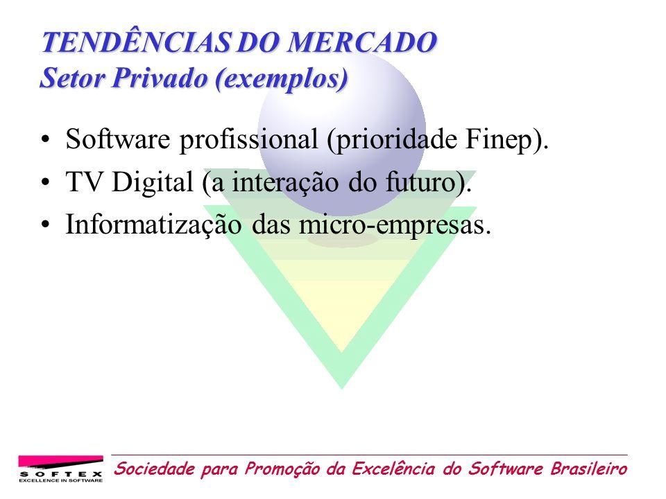 Sociedade para Promoção da Excelência do Software Brasileiro TENDÊNCIAS DO MERCADO Setor Privado (exemplos) Software profissional (prioridade Finep).
