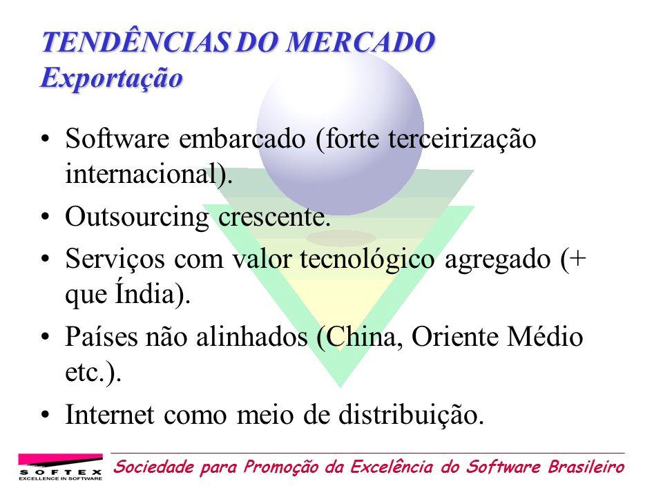 Sociedade para Promoção da Excelência do Software Brasileiro TENDÊNCIAS DO MERCADO Exportação Software embarcado (forte terceirização internacional).