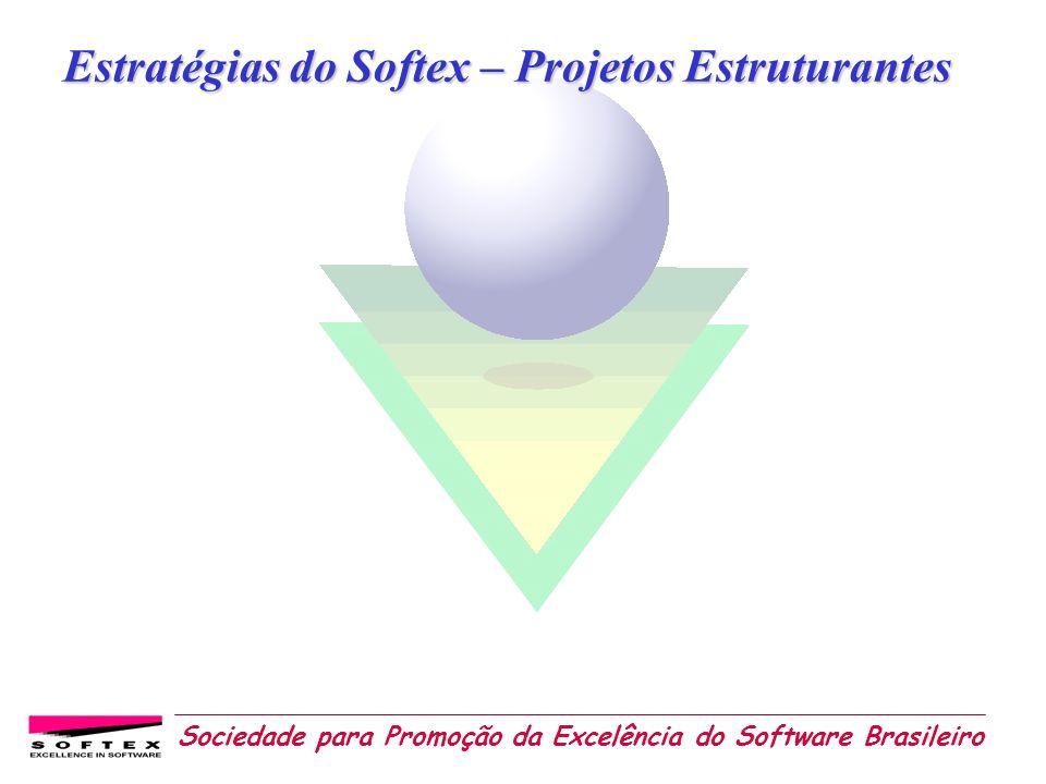 Sociedade para Promoção da Excelência do Software Brasileiro Estratégias do Softex – Projetos Estruturantes