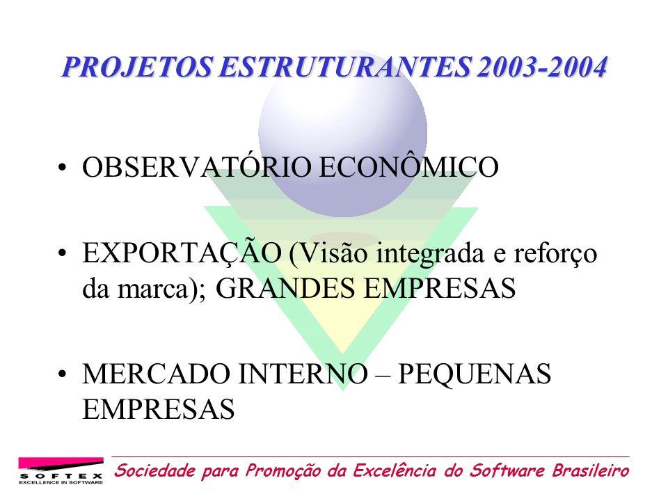 Sociedade para Promoção da Excelência do Software Brasileiro PROJETOS ESTRUTURANTES 2003-2004 OBSERVATÓRIO ECONÔMICO EXPORTAÇÃO (Visão integrada e ref