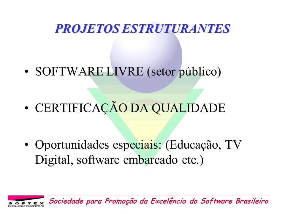 Sociedade para Promoção da Excelência do Software Brasileiro PROJETOS ESTRUTURANTES SOFTWARE LIVRE (setor público) CERTIFICAÇÃO DA QUALIDADE Oportunid