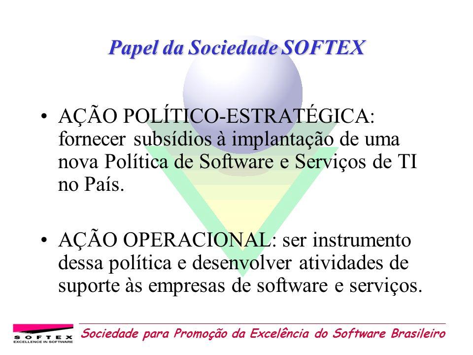 Sociedade para Promoção da Excelência do Software Brasileiro Papel da Sociedade SOFTEX AÇÃO POLÍTICO-ESTRATÉGICA: fornecer subsídios à implantação de