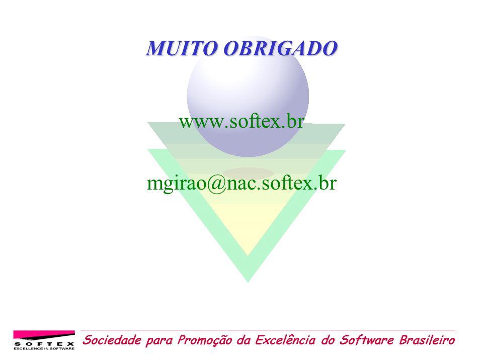 Sociedade para Promoção da Excelência do Software Brasileiro MUITO OBRIGADO www.softex.br mgirao@nac.softex.br