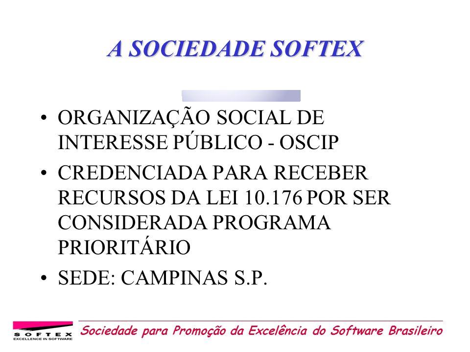 Sociedade para Promoção da Excelência do Software Brasileiro CONSELHO DE ADMINISTRAÇÃO MCT - SEPIN APEX ABES ASSESPRO BNDES CNPq FINEP SBC ANPROTEC AGENTES REGIONAIS SEBRAE Presidente do Conselho: Arthur Pereira Nunes