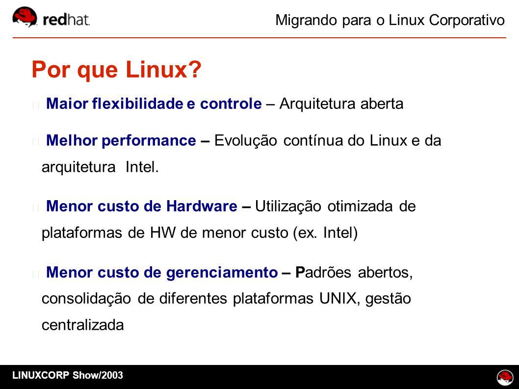 Por que Linux? Maior flexibilidade e controle – Arquitetura aberta Melhor performance – Evolução contínua do Linux e da arquitetura Intel. Menor custo