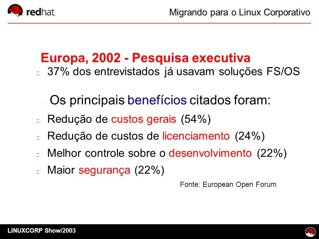 Migrando para o Linux Corporativo Europa, 2002 - Pesquisa executiva 37% dos entrevistados já usavam soluções FS/OS Os principais benefícios citados fo
