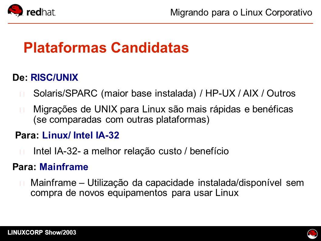 Plataformas Candidatas LINUXCORP Show/2003 Migrando para o Linux Corporativo De: RISC/UNIX Solaris/SPARC (maior base instalada) / HP-UX / AIX / Outros