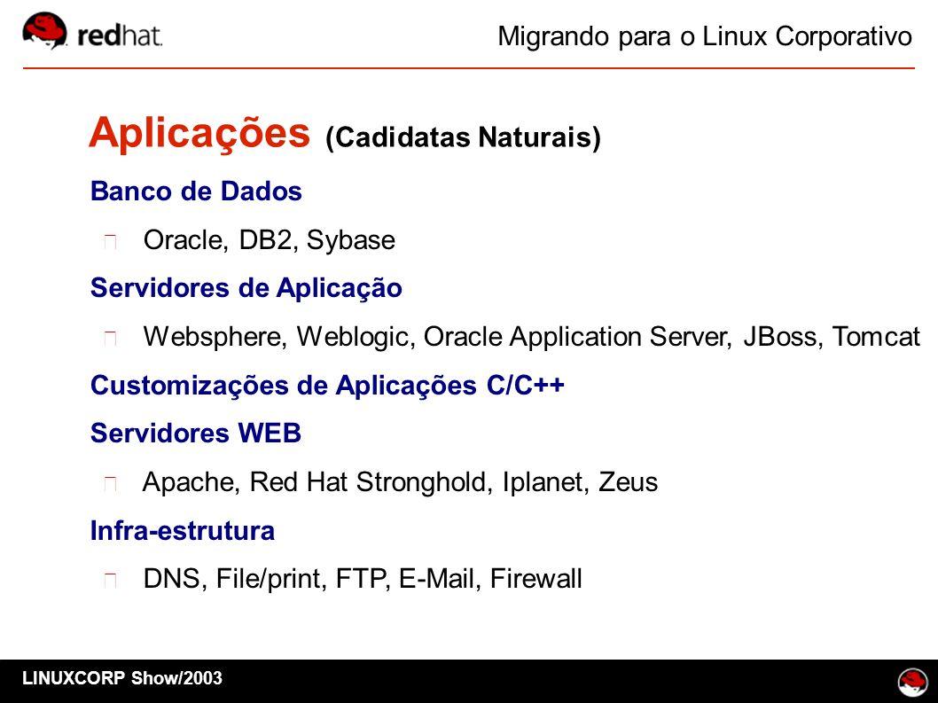 Banco de Dados Oracle, DB2, Sybase Servidores de Aplicação Websphere, Weblogic, Oracle Application Server, JBoss, Tomcat Customizações de Aplicações C