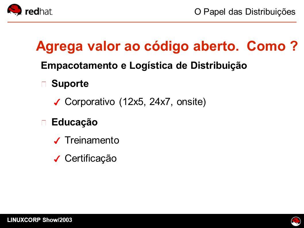 Empacotamento e Logística de Distribuição Suporte Corporativo (12x5, 24x7, onsite) Educação Treinamento Certificação LINUXCORP Show/2003 O Papel das D